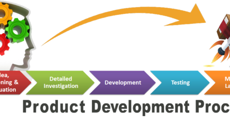 online product development process